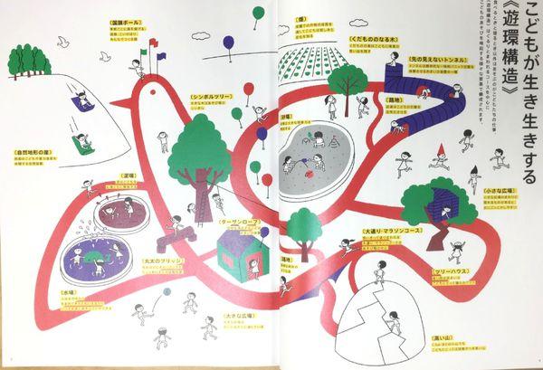 Circular Play System by Mitsuru Senda