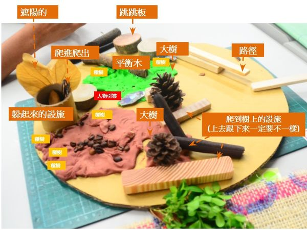 """My Little Play Island ""workshop, the clay model"